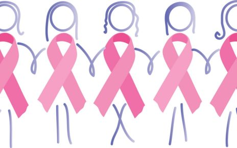 Breast Cancer Symptoms For Cancer Prevention